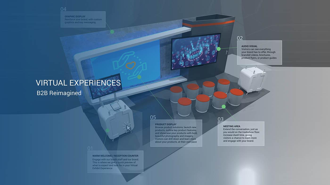 2D Interactive Virtual Exhibit Tour